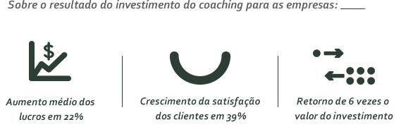 Executivos que passam pelo coaching: